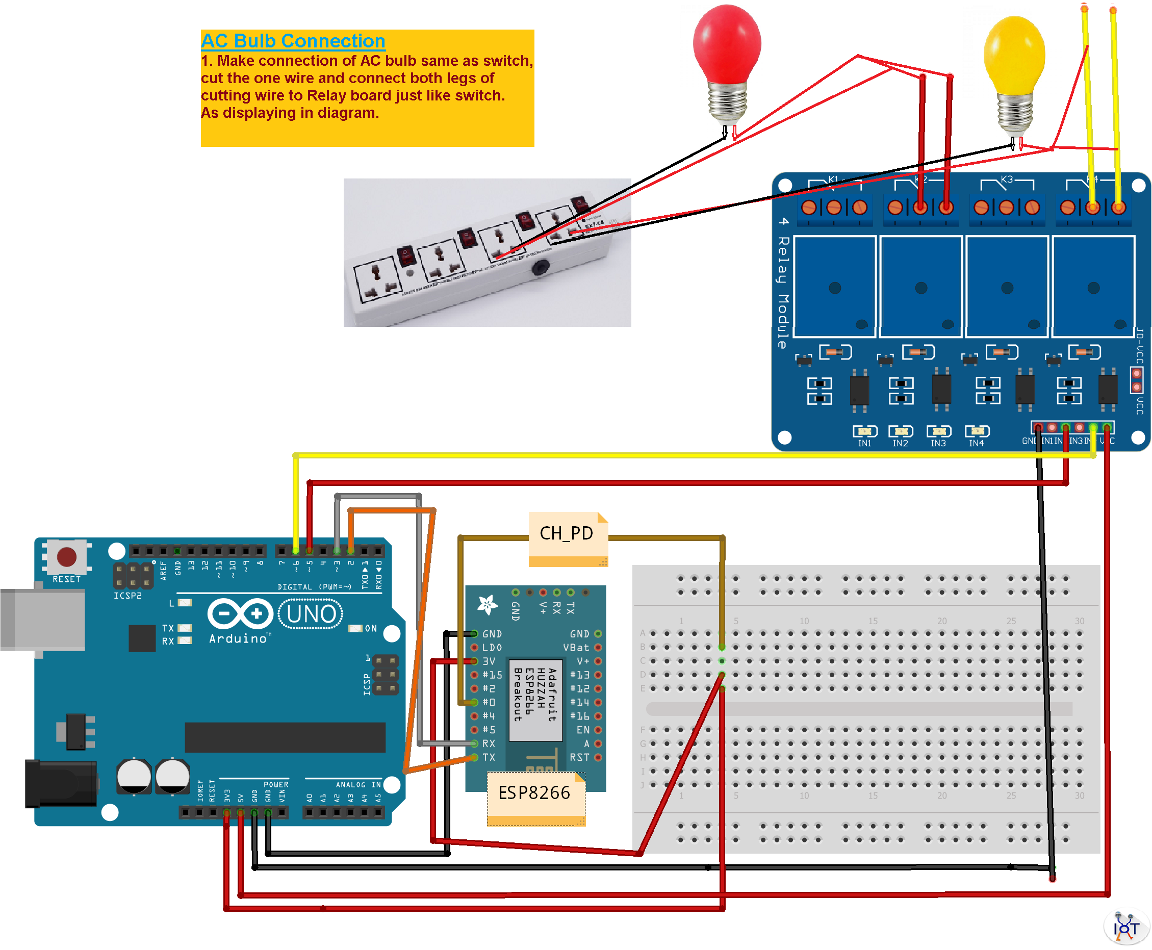 How To Control Home Appliance From Internet Using Arduino And Relay Wiring Further Board As Well 2 Esp8266 Iot Boys