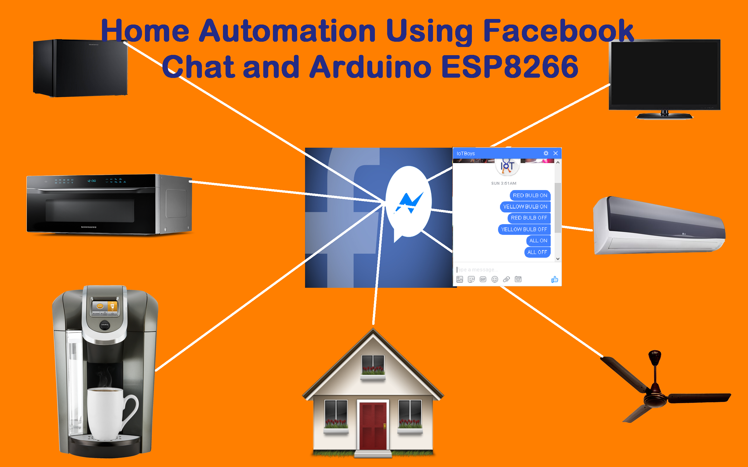 Home automation using facebook chat and arduino esp8266 for Home automation system