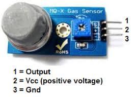 Smoke and Gas Sensors