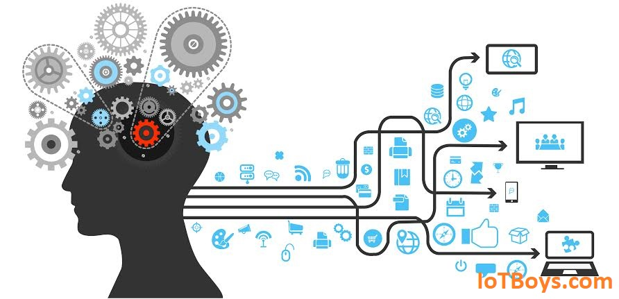 How Artificial intelligence will change the future workplace
