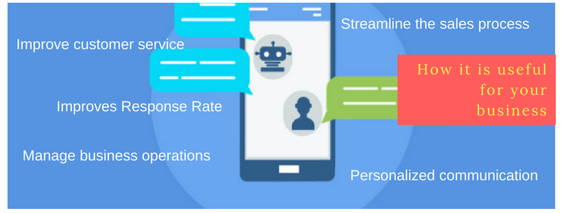 What is chatbot? How it is useful for your business?