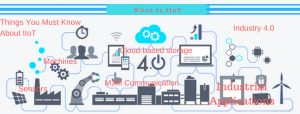 What Is IIoT. Things You Must Know About IIoT